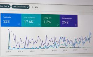 analytics of a website
